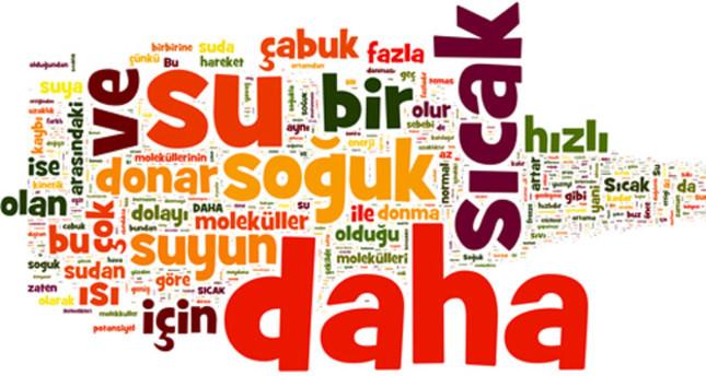 St Petersburg University administers first Turkish Exam